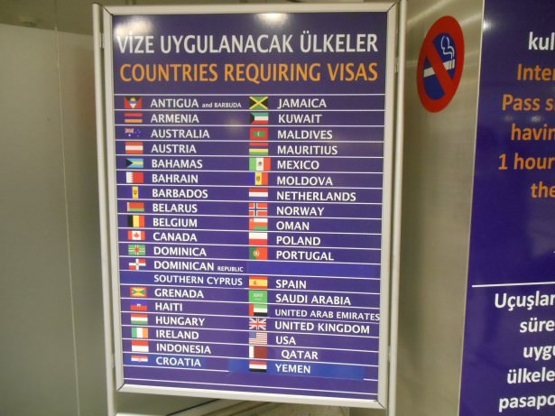turkish visa required countries