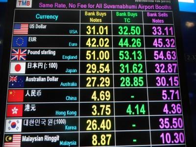 backpacking exchange rates