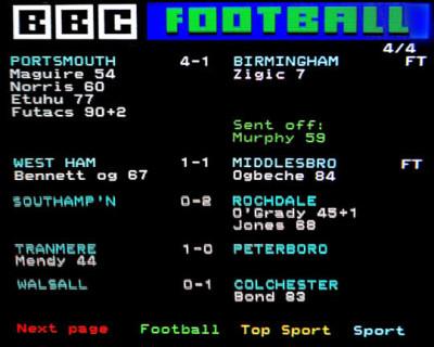 Football scores on Teletext
