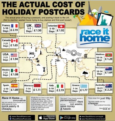 Race It Home: A Cool New Way To Send Postcards!