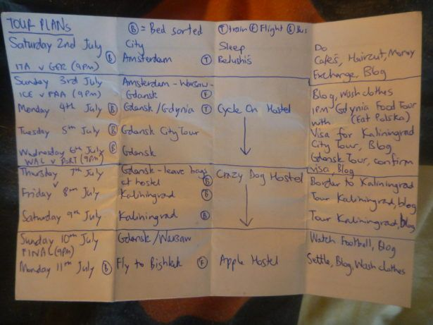 My original plans on arrival in Gdansk in July. Oops...